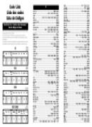 rca rcr312wr manual downloads rh remotecontrolusermanuals com Sanyo VCR Remote Codes for RCA Universal Remote with a RCR314WR RCA RCR312WR Universal Remote Manual